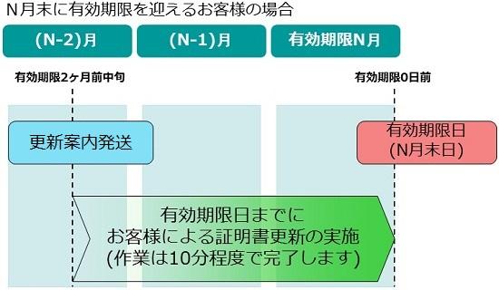 ネットワーク 株式 電機 会社 三菱 インフォメーション